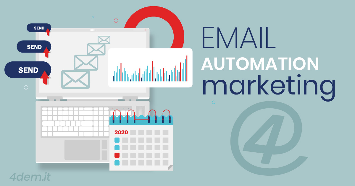 Email Automation Marketing: come cominciare